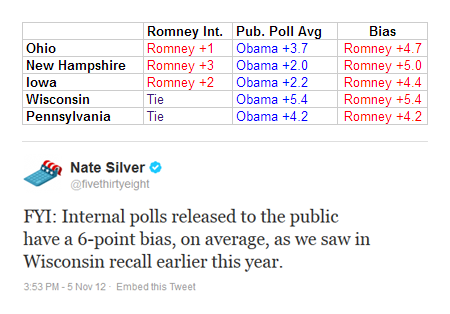 Romney internals